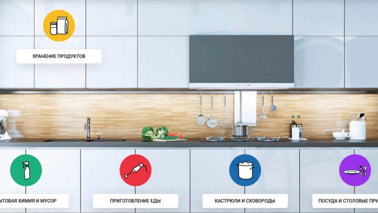 места хранения на кухне